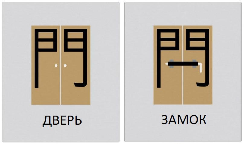 Китайский язык с нуля
